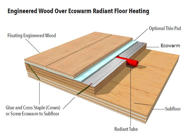 Radiant Heat Over Wood Flooring