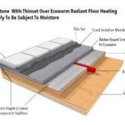 Tile Or Stone Over Ecowarm Radiant Floor Heating - No Moisture
