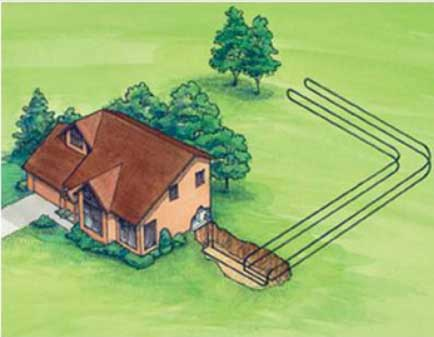 Heat Pumps and Radiant Heating