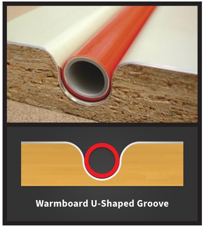 Warmboard U-Shaped Groove Cross Section