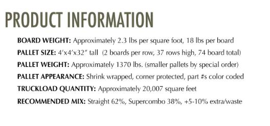 Ecowarm Product Description