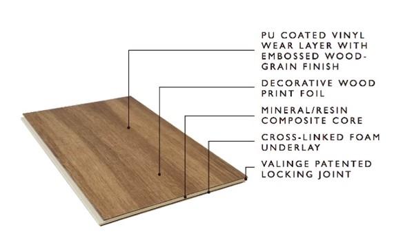 Vp Vinyl Plank