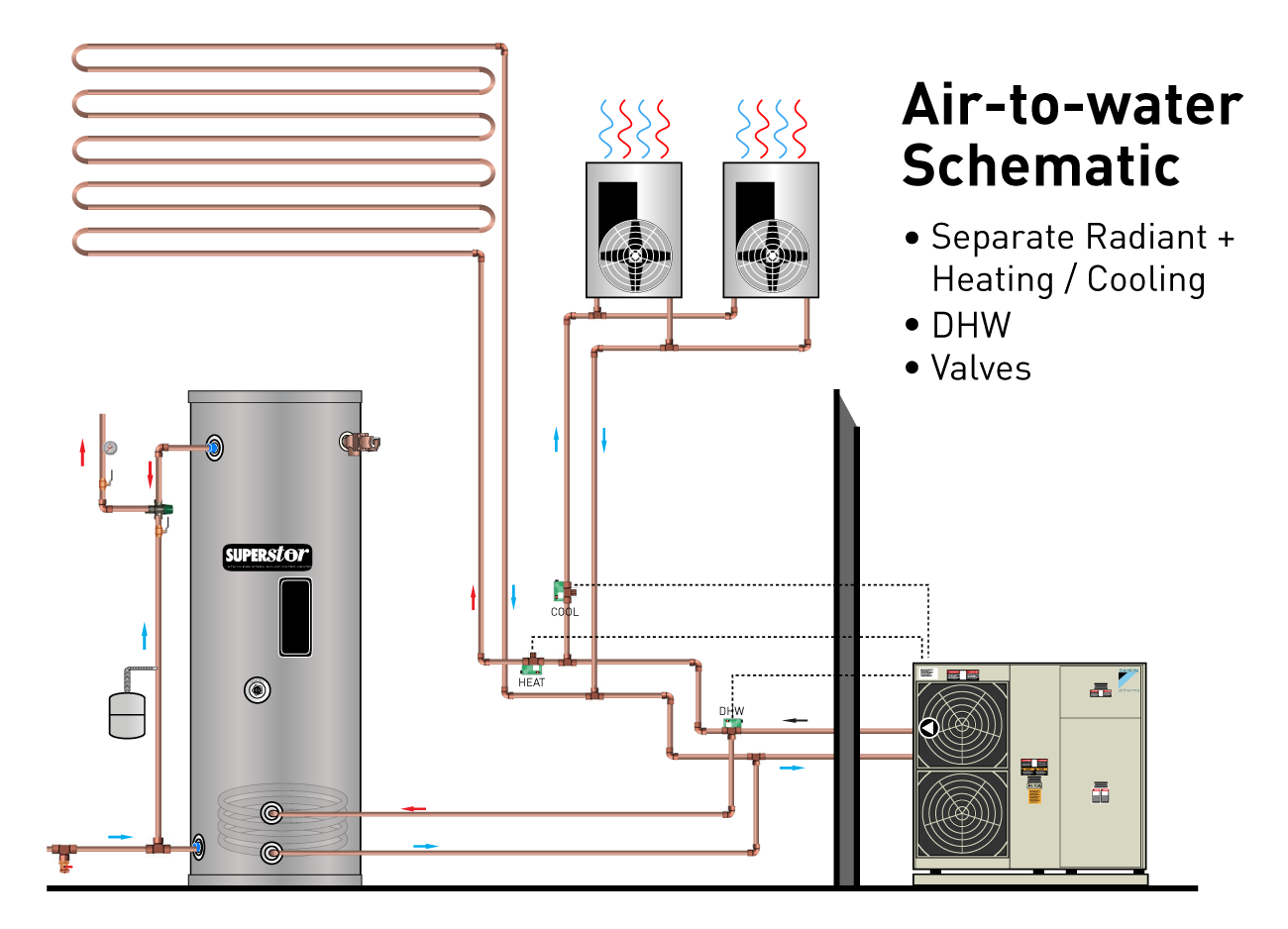 Altherma Mono 3 Way Tank Air To Water Schematic